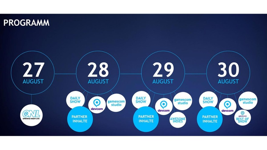 Gamescom 2020: Datum steht fest - Games Messen